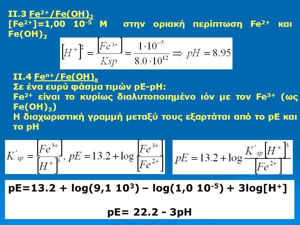 pE=13.2 + log(9,1 103) – log(1,0 10-5) + 3log[H+]